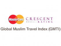Muslim Travel Market Forecasted At 150 Mn By 2020