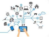 IoT Fuels Digital Revolution & The Middle East Future