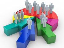 Marketing Effectiveness Requires Close Targeting With Mass Reach