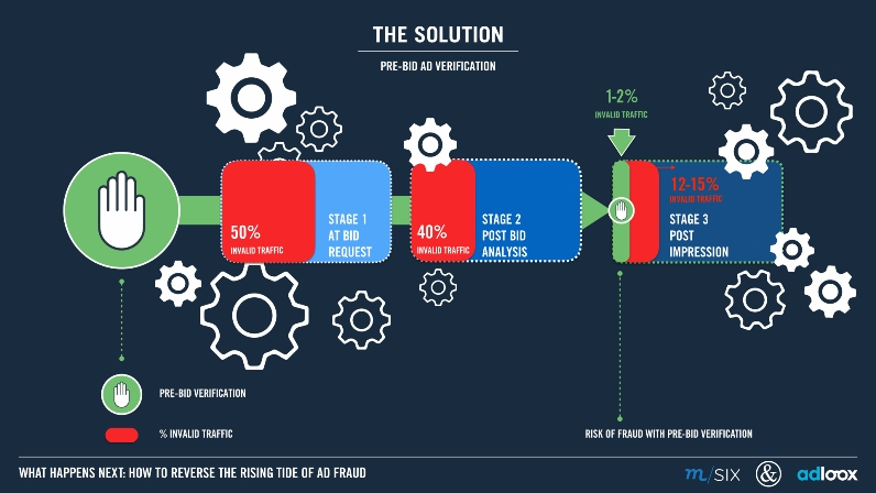 The solution_visual