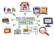 Weak Multichannel Strategy Will Compromise Effectiveness