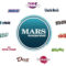 Following Global Realignment, Mars Moves To MediaCom MENA