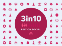 Data Point: 3 In 10 To Rely On Social For Holiday Gift Ideas