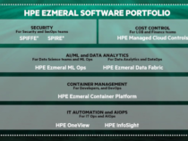 HPE Keeps The Push On Digital Transformation